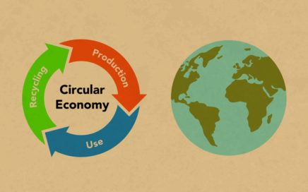 Circular Economy: Production, Use, Recycling